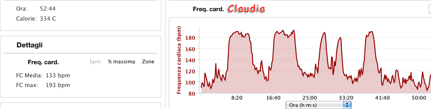 3-cardio-frequency-11-Claudia